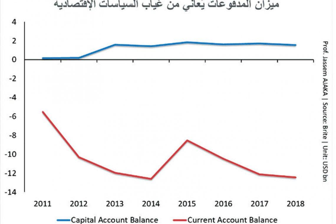 إنتحار بتوقيع لبناني