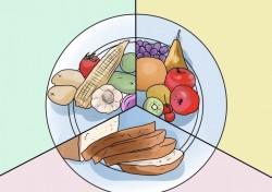 أهمية وجبة السحور